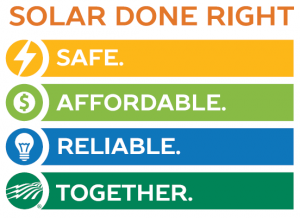 Solar Done Right - Safe. Affordable. Reliable. Together.